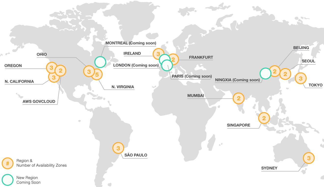 Elasity is available globally in 13+ regions on AWS