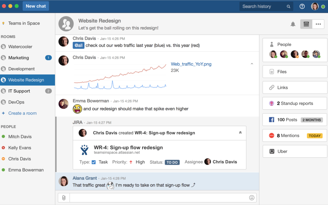 5 HipChat Tips to Help Teams Get More Done